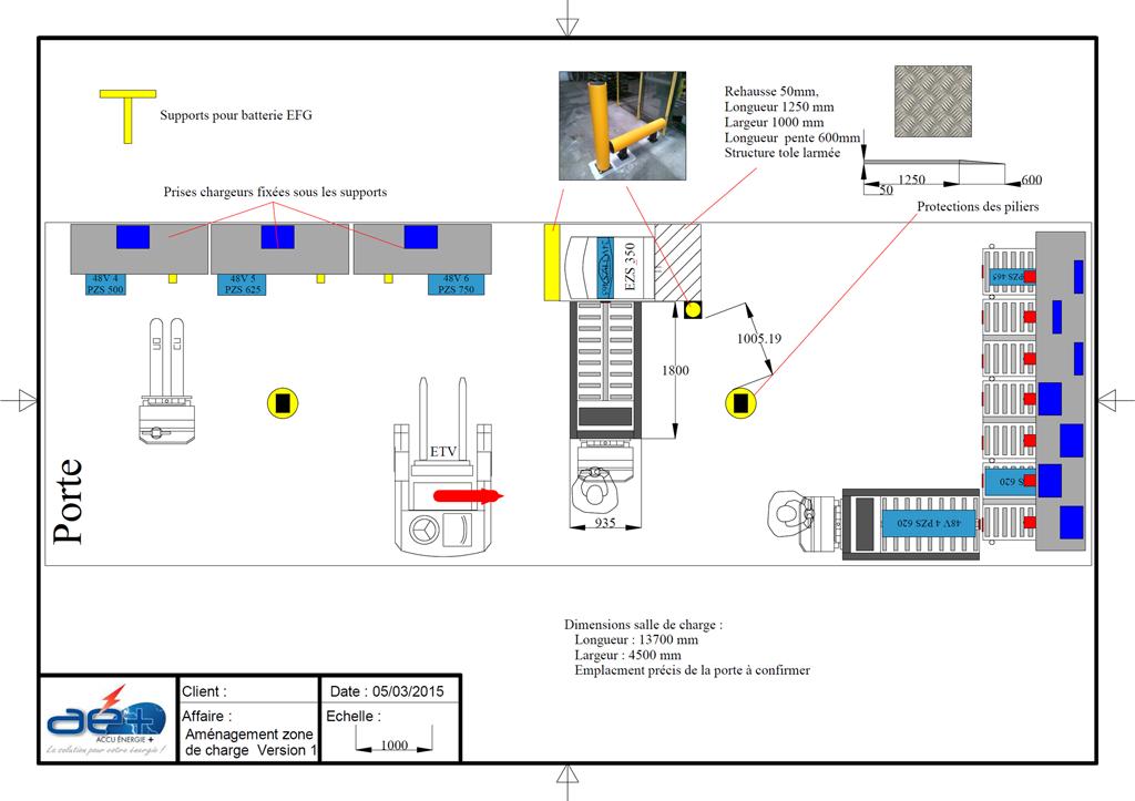 Plan d'une salle de charge batterie